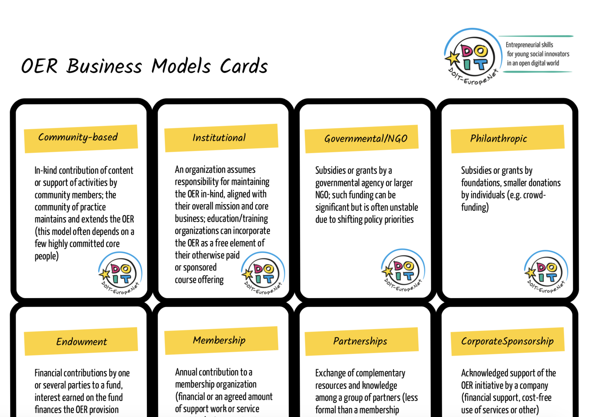 image shows some of the OER business models cards developed by DOIT